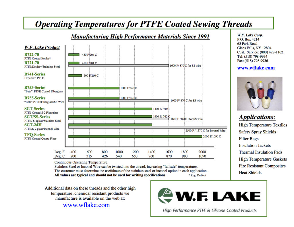 Operating-Temperatures-for-PTFE-Coated-Sewing-Threads